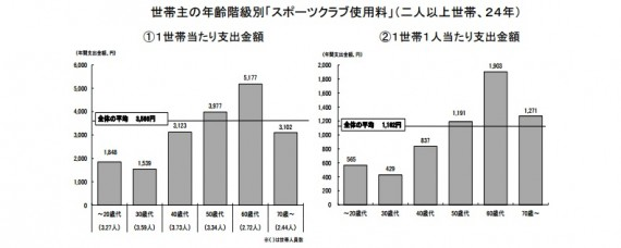 「平成24年 経済産業省産業活動分析 平成24年年間回顧」より