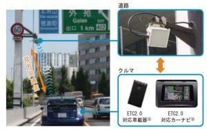 ETC2.0による路車協調サービスの例(国土交通省説明資料より)