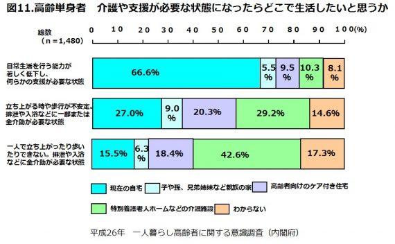 komado-ohitorisama-ge-11